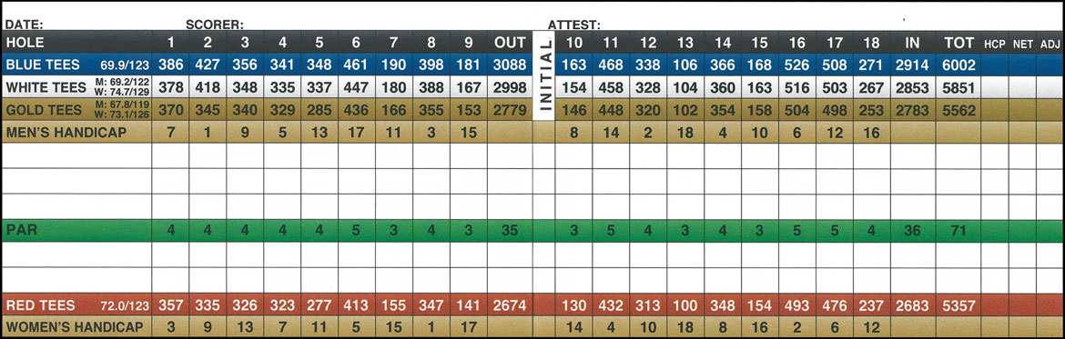 Spring Hills Golf Course Score Card Back